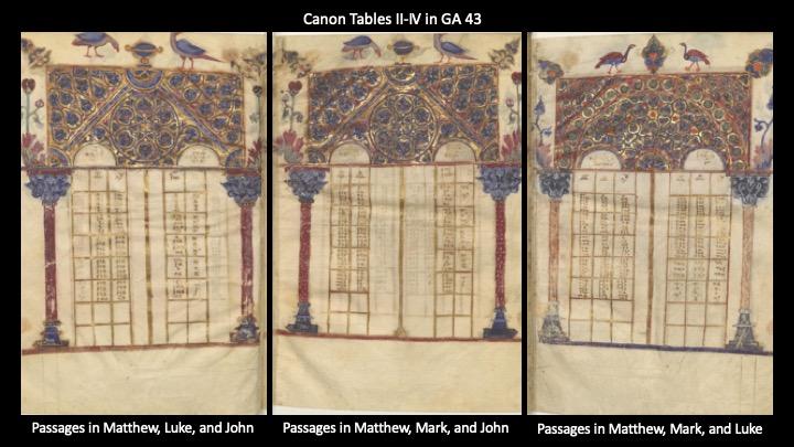 Three Column Canon